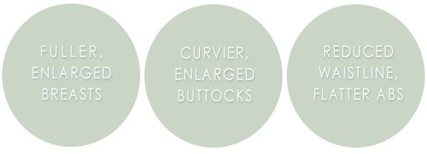 Bigger Boobs, Bigger Butt, Big Booty, Buttocks Enhancement, grow sexy curves, slim your waist,