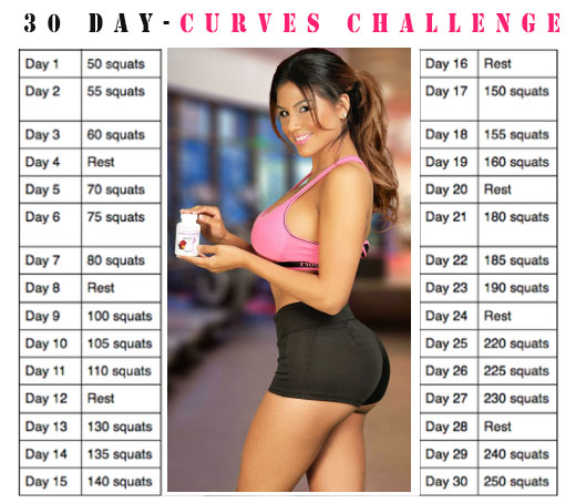 30 - Day Curves Challenge