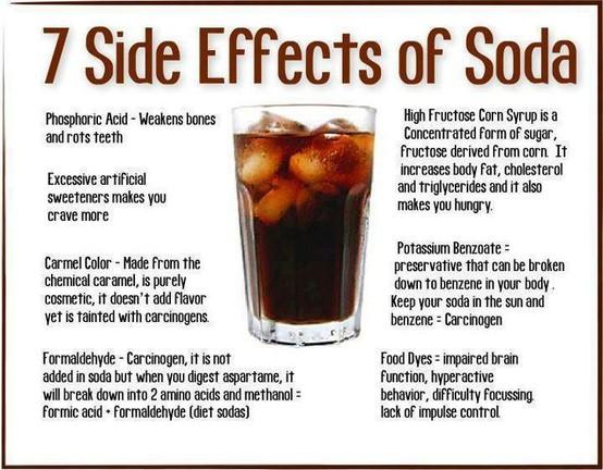 Soda-Bad